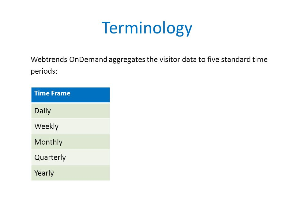 Terminology Webtrends OnDemand aggregates the visitor data to five standard time periods: Time Frame Daily Weekly Monthly Quarterly Yearly