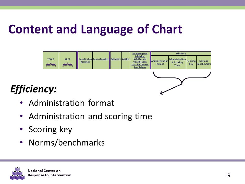 National Center on Response to Intervention Content and Language of Chart Efficiency: Administration format Administration and scoring time Scoring key Norms/benchmarks 19