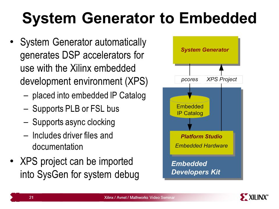 Xilinx / Avnet / Mathworks Video Seminar21 System Generator to Embedded System Generator automatically generates DSP accelerators for use with the Xil