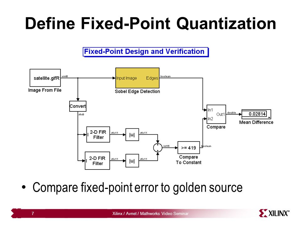 Xilinx / Avnet / Mathworks Video Seminar7 Define Fixed-Point Quantization Compare fixed-point error to golden source