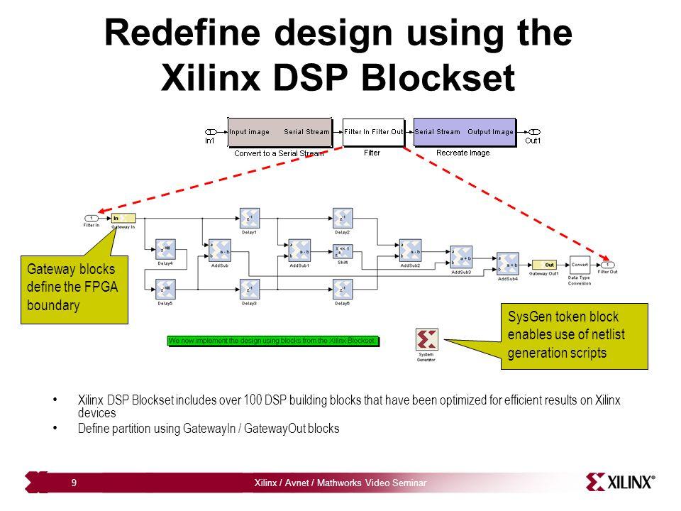 Xilinx / Avnet / Mathworks Video Seminar10 Model Based Design Demo