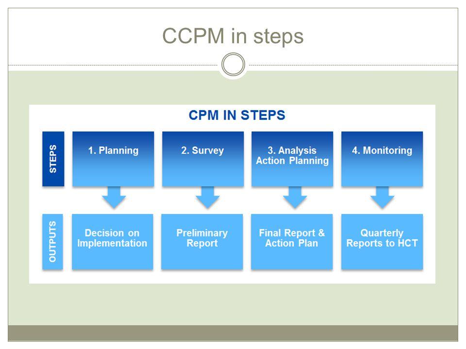 CCPM in steps