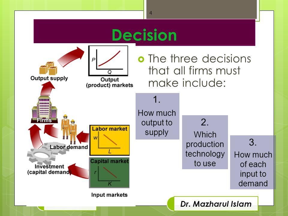 Decision 4 Dr.