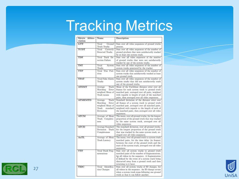 27 Tracking Metrics