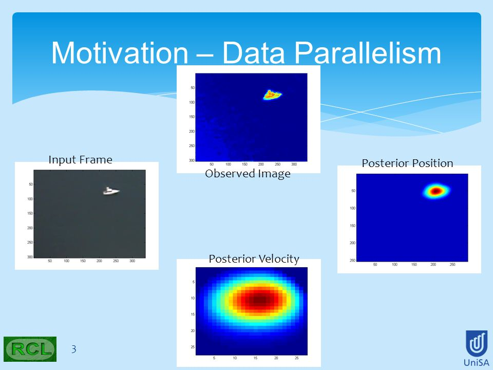 3 Motivation – Data Parallelism Input Frame Posterior Position Observed Image Posterior Velocity