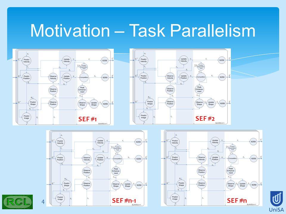 4 Motivation – Task Parallelism SEF #1 SEF #2 SEF #n-1SEF #n