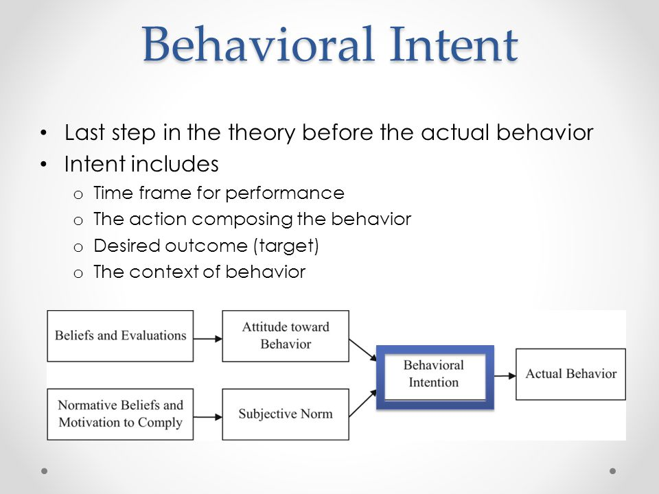 Behavioral Intent Last step in the theory before the actual behavior Intent includes o Time frame for performance o The action composing the behavior o Desired outcome (target) o The context of behavior