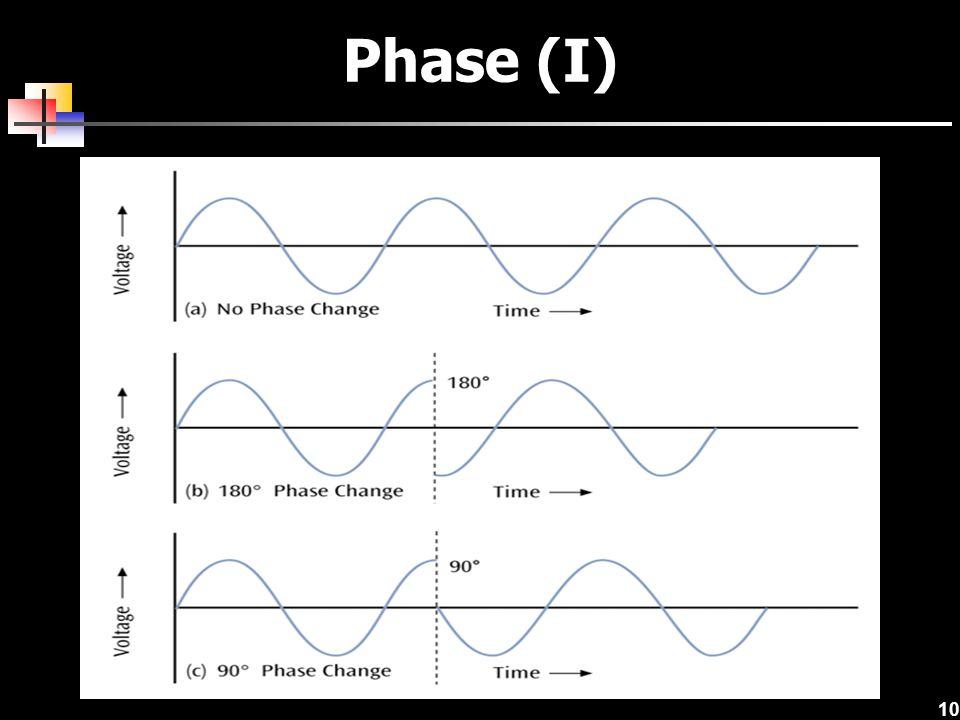 10 Phase (I)