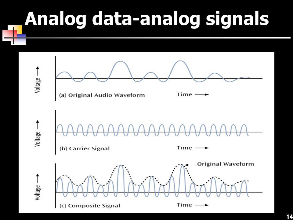 14 Analog data-analog signals