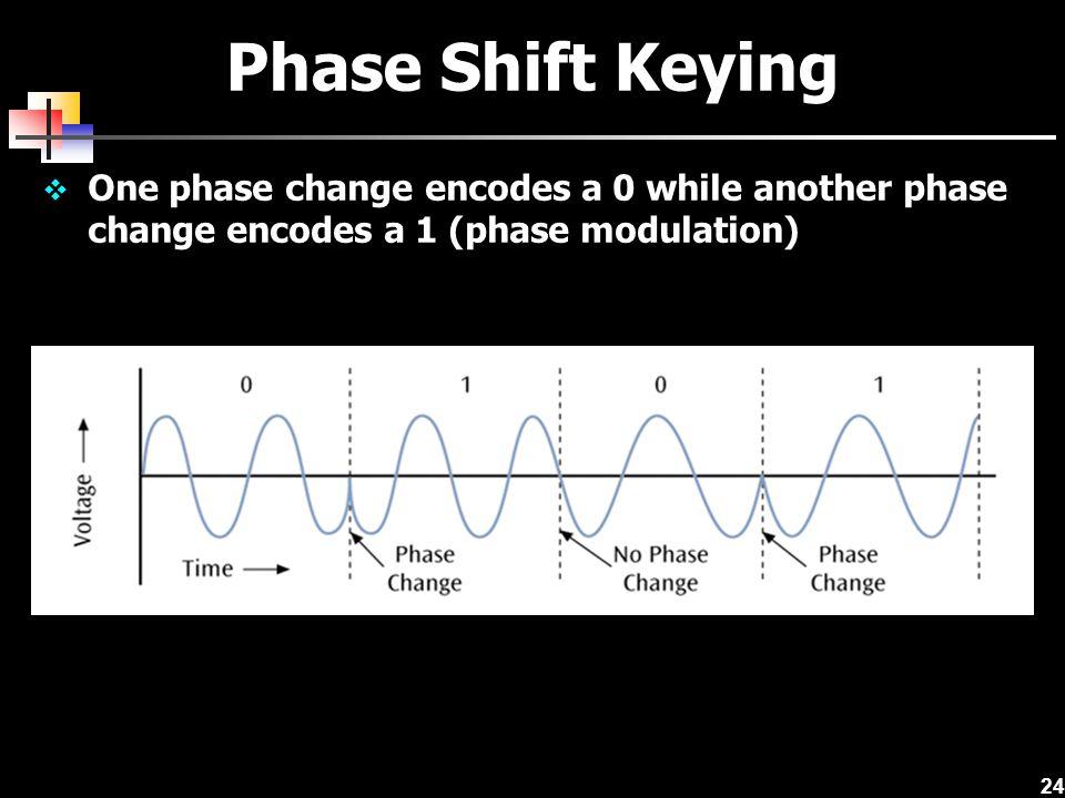 24 Phase Shift Keying  One phase change encodes a 0 while another phase change encodes a 1 (phase modulation)
