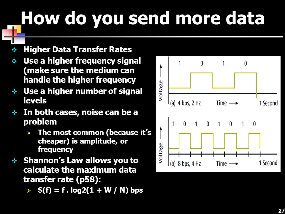 27 How do you send more data  Higher Data Transfer Rates  Use a higher frequency signal (make sure the medium can handle the higher frequency  Use