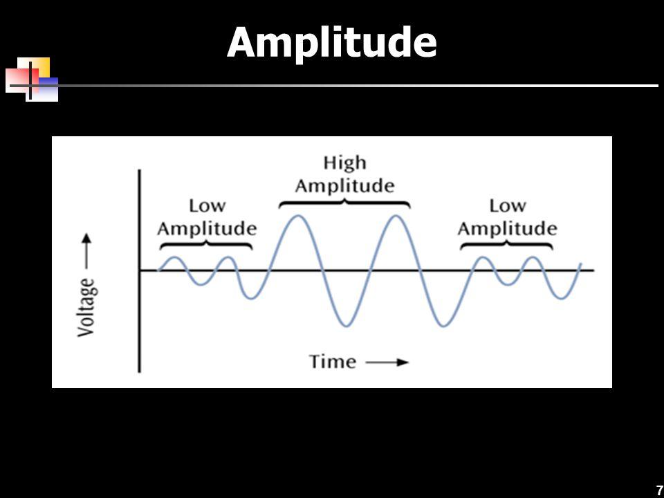 7 Amplitude