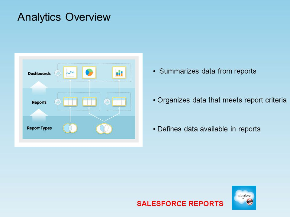 Analytics Overview SALESFORCE REPORTS Defines data available in reports Organizes data that meets report criteria Summarizes data from reports