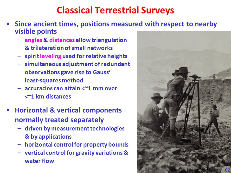 Classical Survey Components 03 Control Mark Survey Network (inter-visible stations) Theodolites & Total Stations Angle, Distance & Height Measurements
