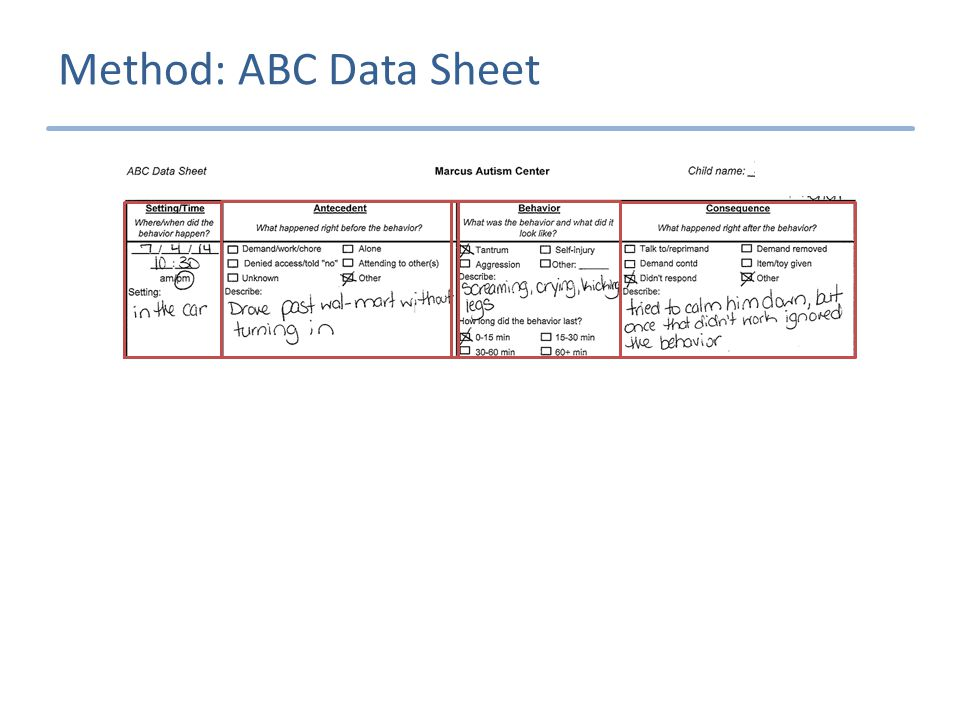 Marcus Autism Center Method: ABC Data Sheet