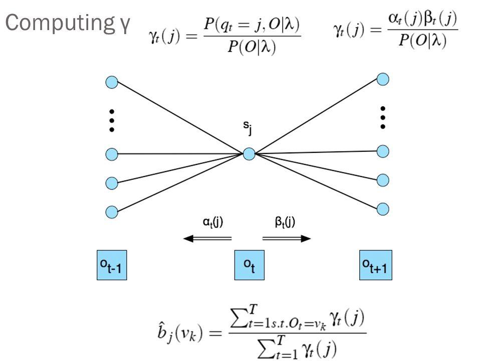Computing γ