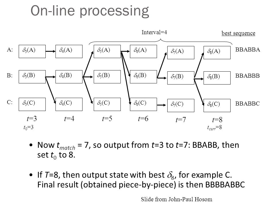 On-line processing Slide from John-Paul Hosom Now t match = 7, so output from t=3 to t=7: BBABB, then set t 0 to 8. If T=8, then output state with bes
