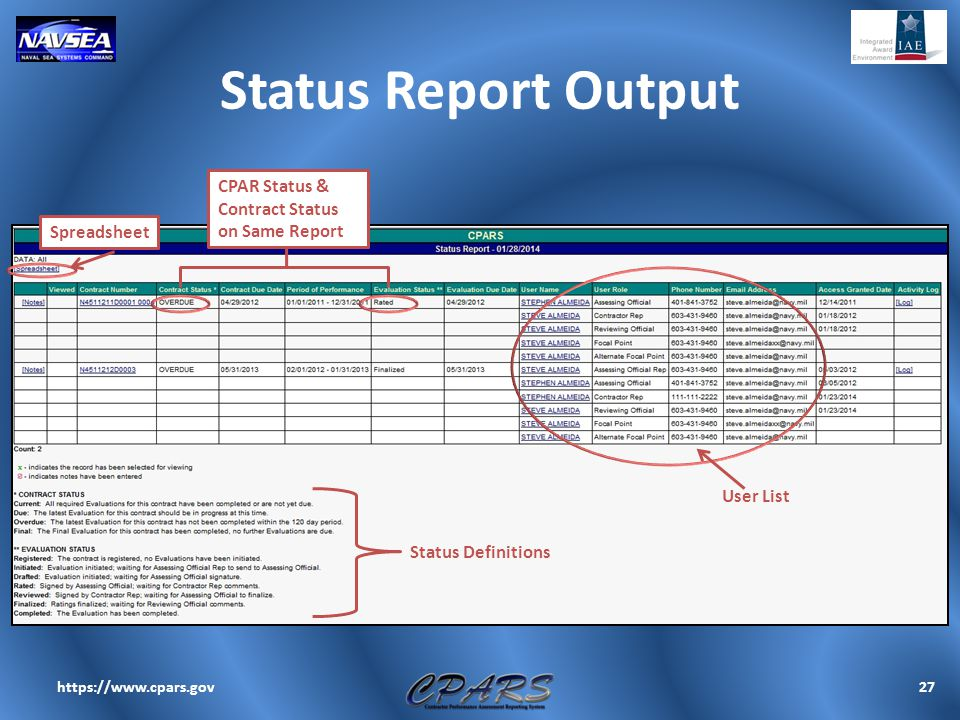 Status Report Output 27https://www.cpars.gov CPAR Status & Contract Status on Same Report User List Status Definitions Spreadsheet