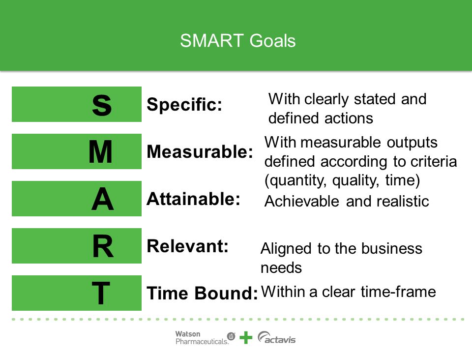 SMART Goals M Measurable: With measurable outputs defined according to criteria (quantity, quality, time) s Specific: A Attainable: R Relevant: T Time Bound: With clearly stated and defined actions Achievable and realistic Aligned to the business needs Within a clear time-frame