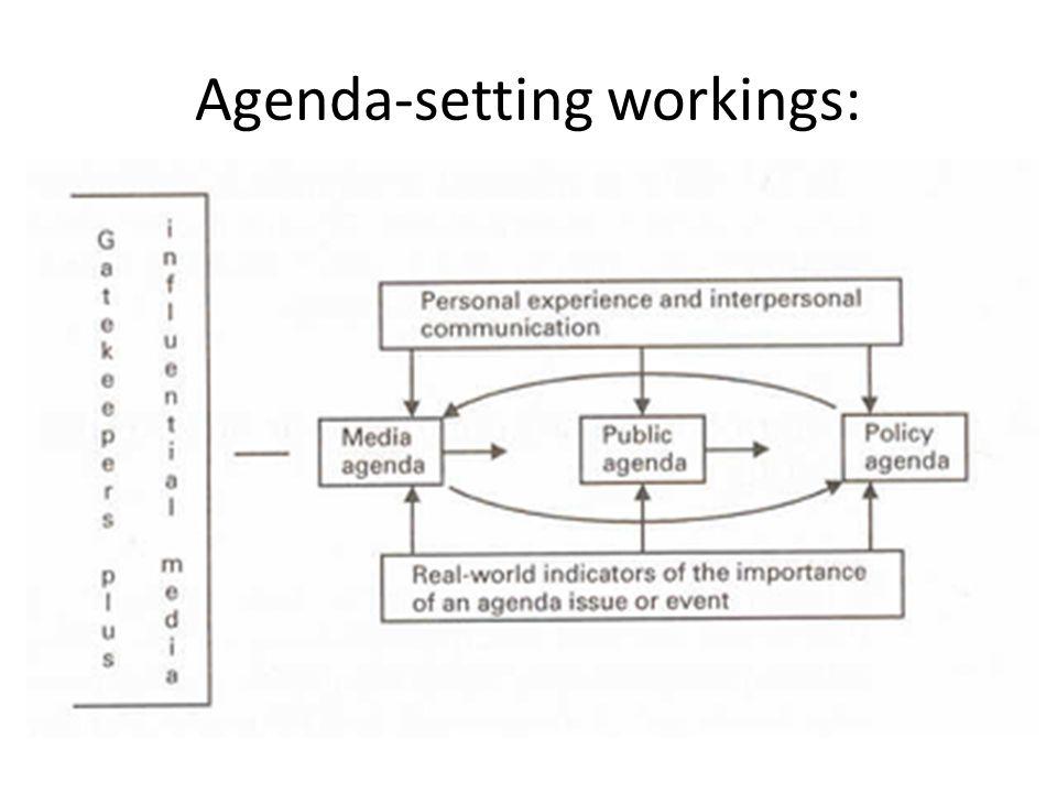 Agenda-setting workings:
