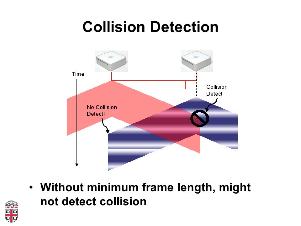 Collision Detection Without minimum frame length, might not detect collision