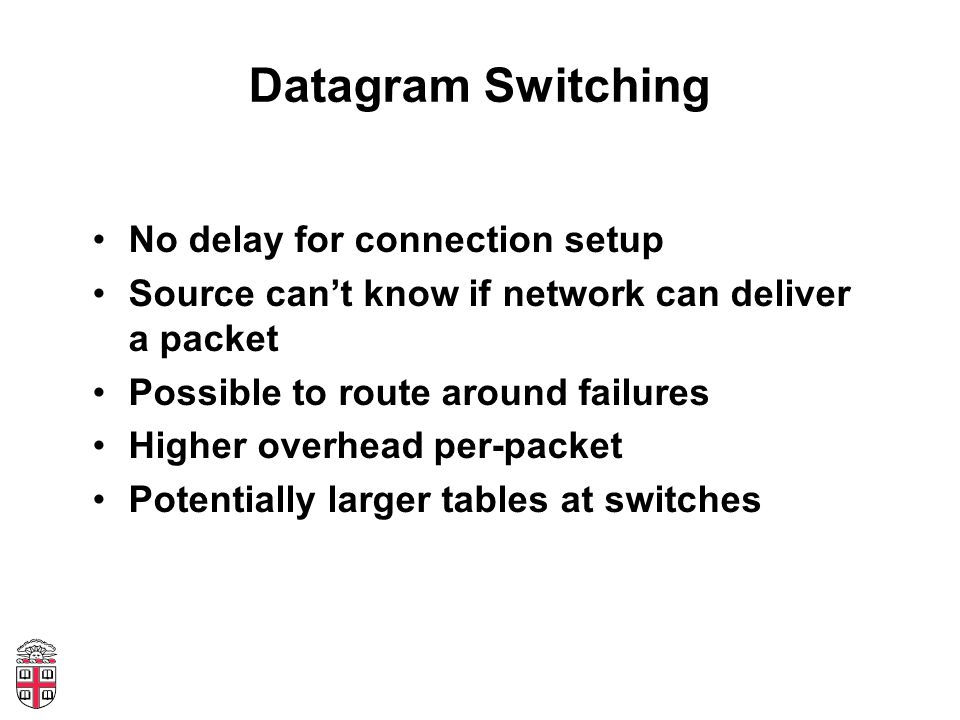 Datagram Switching No delay for connection setup Source can't know if network can deliver a packet Possible to route around failures Higher overhead per-packet Potentially larger tables at switches