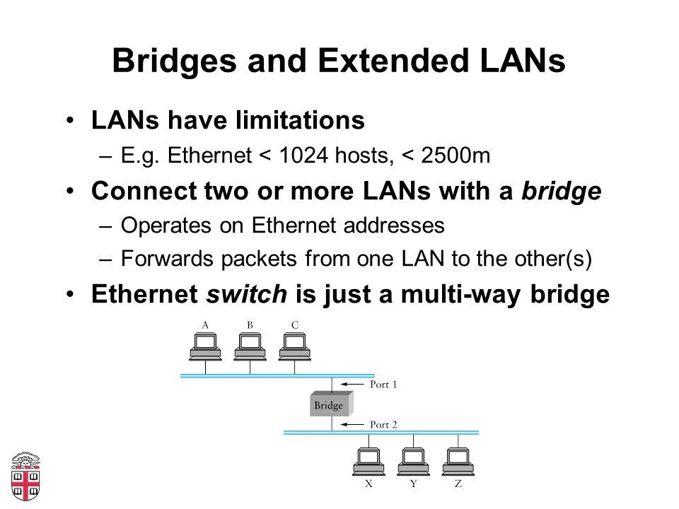 Bridges and Extended LANs LANs have limitations –E.g.