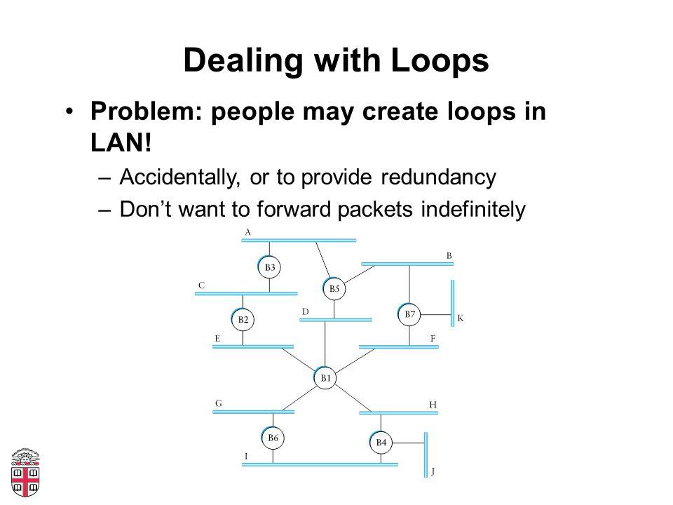 Dealing with Loops Problem: people may create loops in LAN.