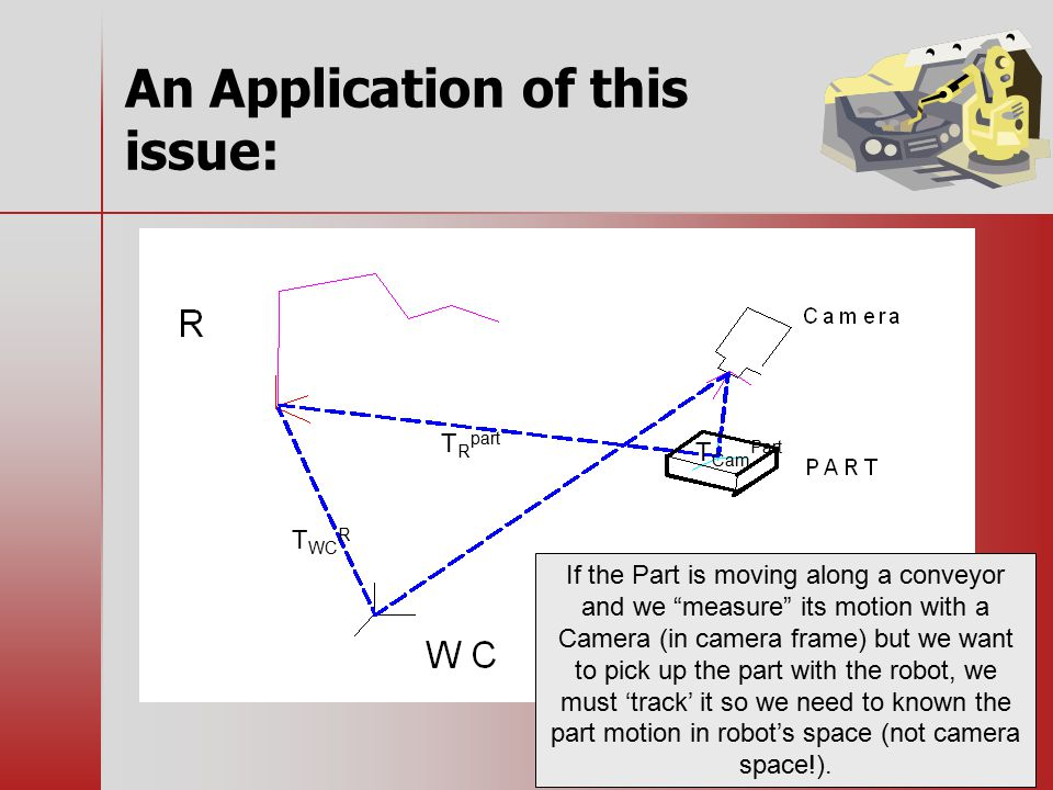 An Application of this issue: T WC R T Cam Part T R part If the Part is moving along a conveyor and we measure its motion with a Camera (in camera frame) but we want to pick up the part with the robot, we must 'track' it so we need to known the part motion in robot's space (not camera space!).