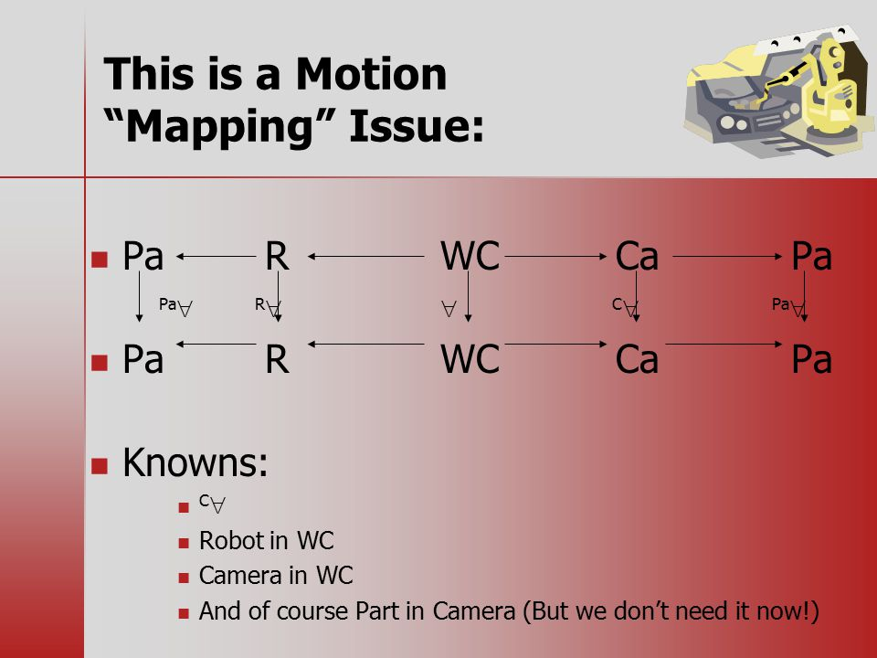 This is a Motion Mapping Issue: PaRWCCaPa Pa  R  C  Pa  PaRWCCaPa Knowns: C  Robot in WC Camera in WC And of course Part in Camera (But we don't need it now!)