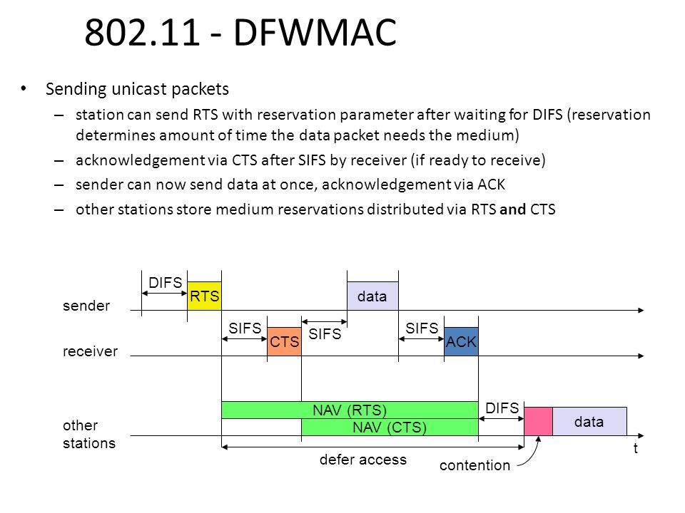 DFWMAC Sending unicast packets – station can send RTS with reservation parameter after waiting for DIFS (reservation determines amount of time the data packet needs the medium) – acknowledgement via CTS after SIFS by receiver (if ready to receive) – sender can now send data at once, acknowledgement via ACK – other stations store medium reservations distributed via RTS and CTS t SIFS DIFS data ACK defer access other stations receiver sender data DIFS contention RTS CTS SIFS NAV (RTS) NAV (CTS)