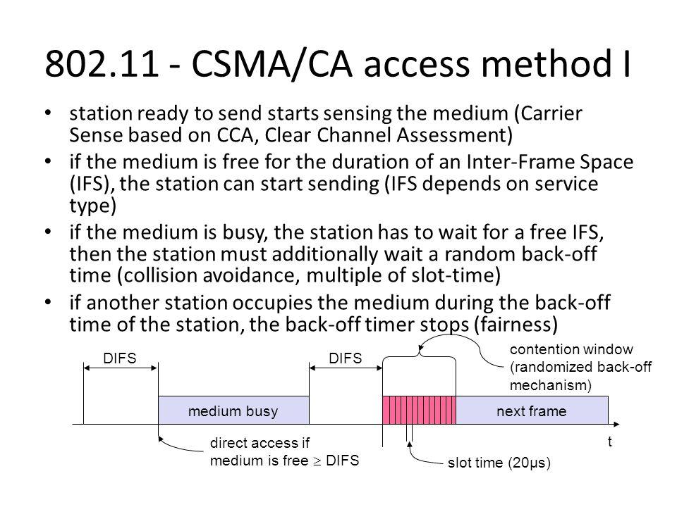 802.11 - CSMA/CA access method I station ready to send starts sensing the medium (Carrier Sense based on CCA, Clear Channel Assessment) if the medium is free for the duration of an Inter-Frame Space (IFS), the station can start sending (IFS depends on service type) if the medium is busy, the station has to wait for a free IFS, then the station must additionally wait a random back-off time (collision avoidance, multiple of slot-time) if another station occupies the medium during the back-off time of the station, the back-off timer stops (fairness) t medium busy DIFS next frame contention window (randomized back-off mechanism) slot time (20µs) direct access if medium is free  DIFS