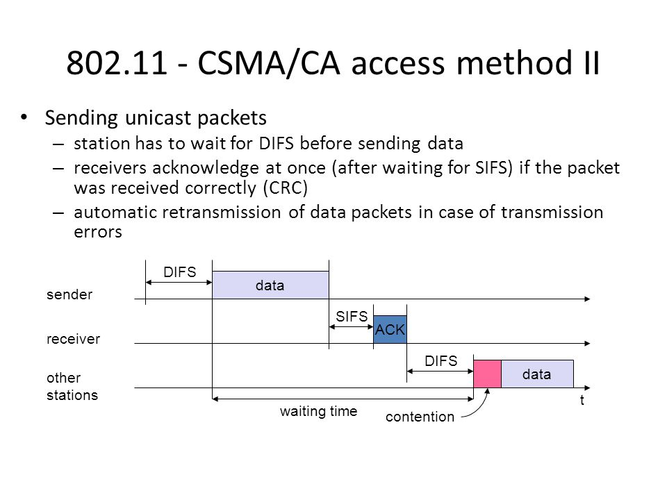 802.11 - DFWMAC Sending unicast packets – station can send RTS with reservation parameter after waiting for DIFS (reservation determines amount of time the data packet needs the medium) – acknowledgement via CTS after SIFS by receiver (if ready to receive) – sender can now send data at once, acknowledgement via ACK – other stations store medium reservations distributed via RTS and CTS t SIFS DIFS data ACK defer access other stations receiver sender data DIFS contention RTS CTS SIFS NAV (RTS) NAV (CTS)