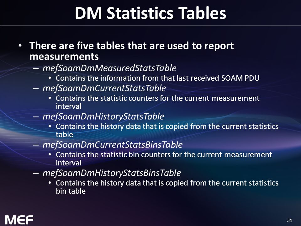 31 DM Statistics Tables There are five tables that are used to report measurements – mefSoamDmMeasuredStatsTable Contains the information from that last received SOAM PDU – mefSoamDmCurrentStatsTable Contains the statistic counters for the current measurement interval – mefSoamDmHistoryStatsTable Contains the history data that is copied from the current statistics table – mefSoamDmCurrentStatsBinsTable Contains the statistic bin counters for the current measurement interval – mefSoamDmHistoryStatsBinsTable Contains the history data that is copied from the current statistics bin table