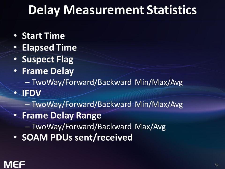 32 Delay Measurement Statistics Start Time Elapsed Time Suspect Flag Frame Delay – TwoWay/Forward/Backward Min/Max/Avg IFDV – TwoWay/Forward/Backward Min/Max/Avg Frame Delay Range – TwoWay/Forward/Backward Max/Avg SOAM PDUs sent/received