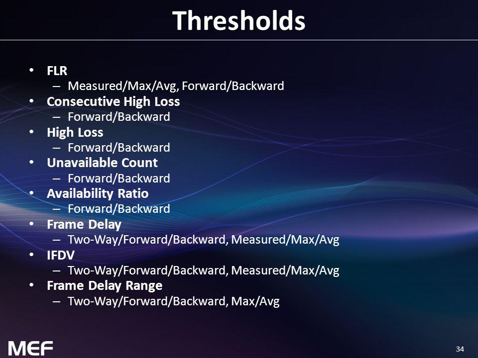 34 Thresholds FLR – Measured/Max/Avg, Forward/Backward Consecutive High Loss – Forward/Backward High Loss – Forward/Backward Unavailable Count – Forward/Backward Availability Ratio – Forward/Backward Frame Delay – Two-Way/Forward/Backward, Measured/Max/Avg IFDV – Two-Way/Forward/Backward, Measured/Max/Avg Frame Delay Range – Two-Way/Forward/Backward, Max/Avg