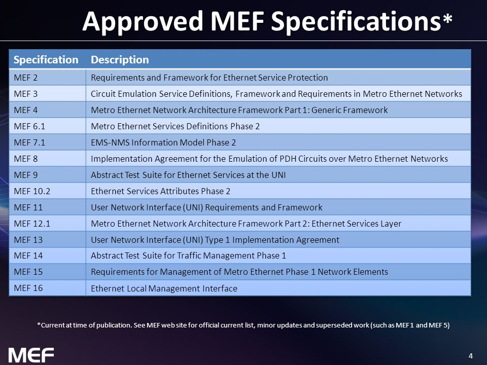 5 Approved MEF Specifications