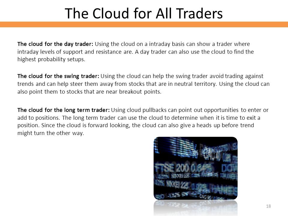 The Cloud for All Traders The cloud for the day trader: Using the cloud on a intraday basis can show a trader where intraday levels of support and resistance are.