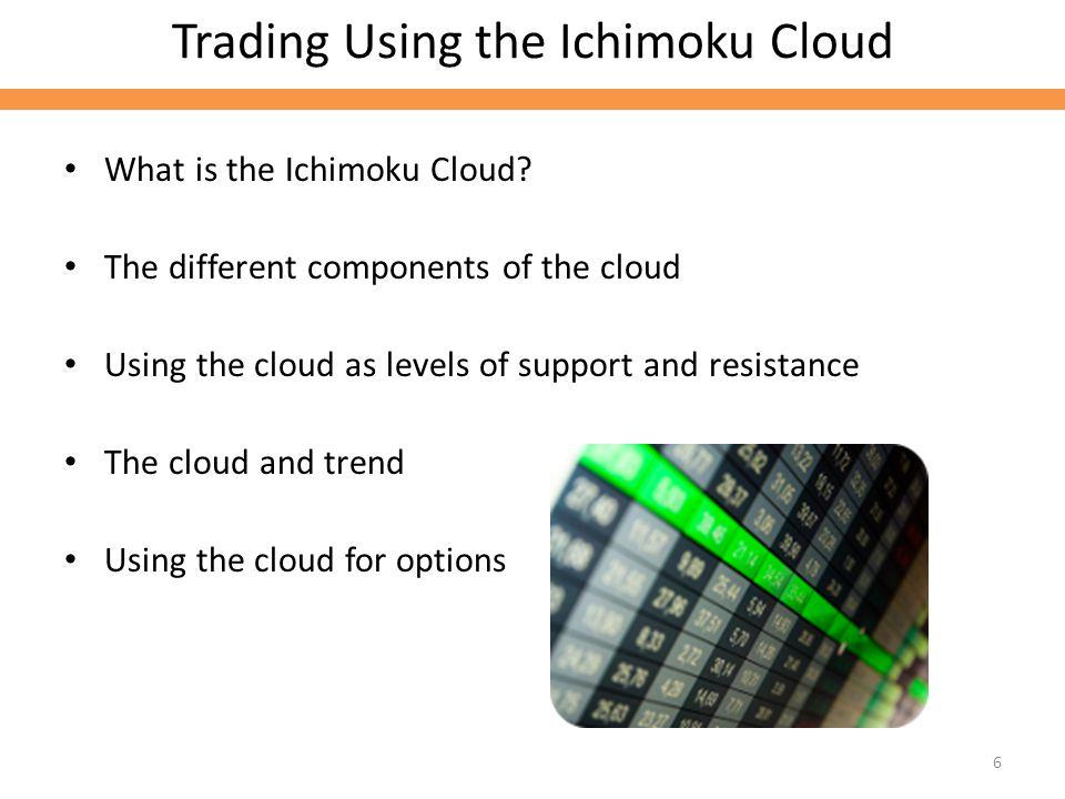 Trading Using the Ichimoku Cloud What is the Ichimoku Cloud.