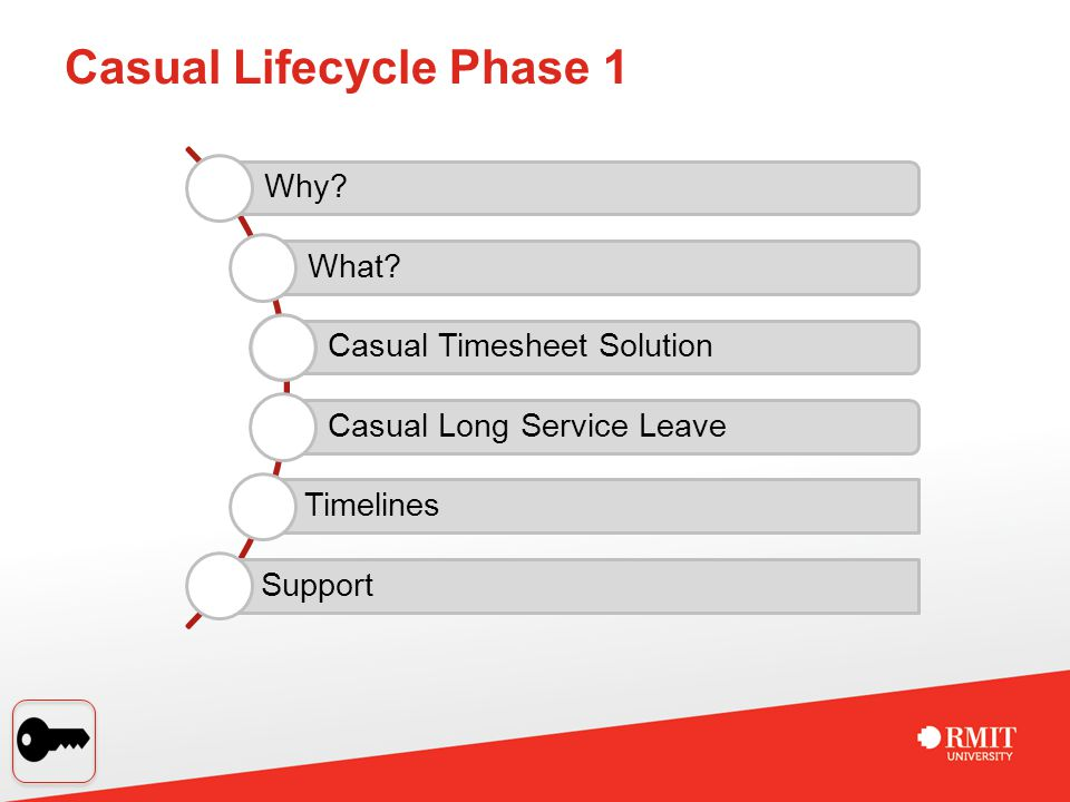 Why.A number of issues have been identified in the current Casual timesheet solution for RMIT.