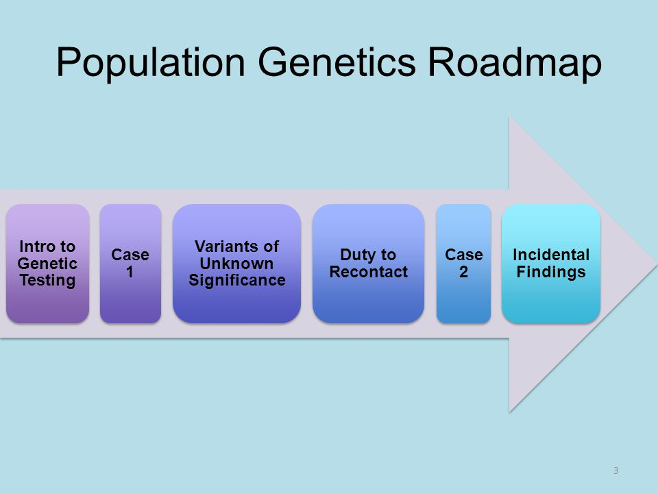 Population Genetics Roadmap Intro to Genetic Testing Case 1 Variants of Unknown Significance Duty to Recontact Case 2 Incidental Findings 3