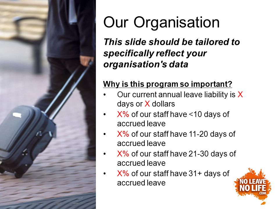 Encouraging Leave Regularly inform employees of the leave accrual Ensure a fast and easy approval process Annual leave policy amendment Encourage staff to use noleavenolife.com for holiday deals and travel ideas Be cautious; consider individual circumstances