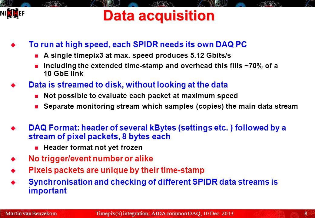 Data acquisition II Timepix(3) integration, AIDA common DAQ, 10 Dec.