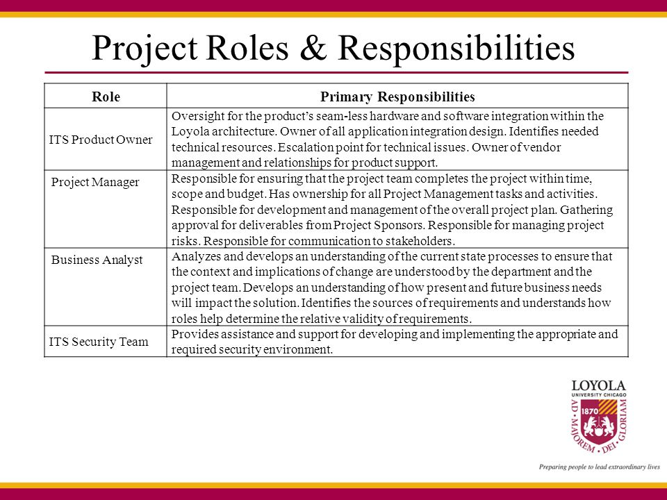 Project Roles & Responsibilities RolePrimary Responsibilities ITS Product Owner Oversight for the product's seam-less hardware and software integratio