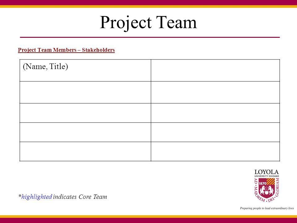 Project Team Project Team Members – Stakeholders (Name, Title) *highlighted indicates Core Team