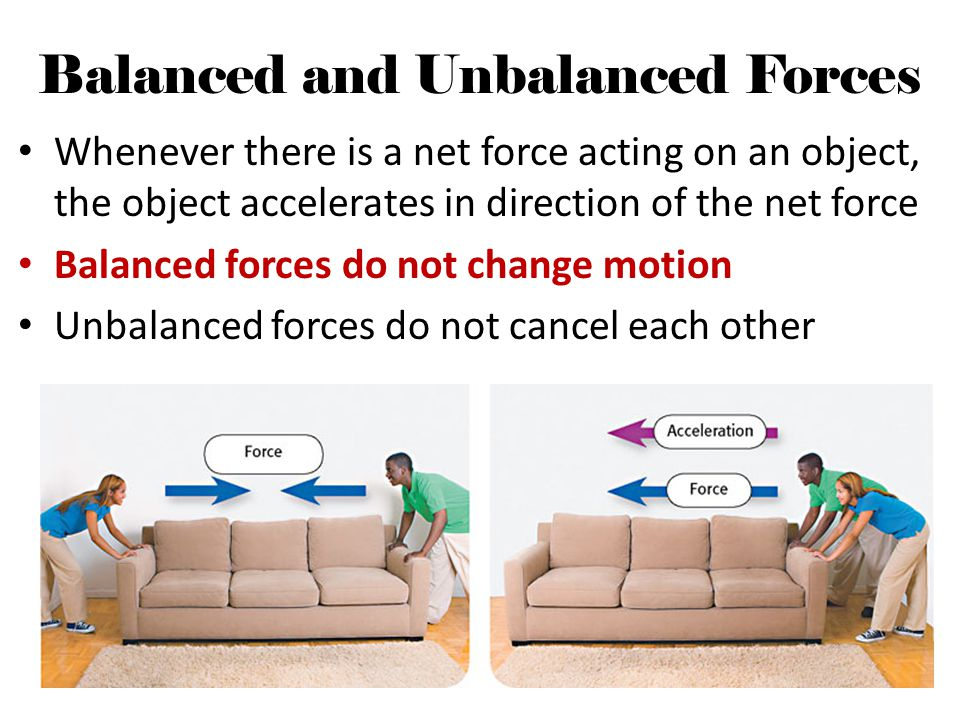Friction Is a force Always opposes motion Static friction – occurs between stationary surfaces Kinetic friction – occurs between moving surfaces – Sliding friction ( usually greater than rolling fiction ) – Rolling friction