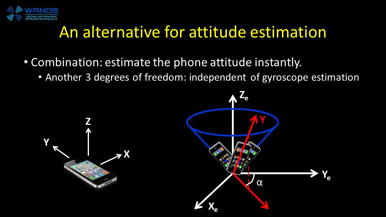 An alternative for attitude estimation Combination: estimate the phone attitude instantly.