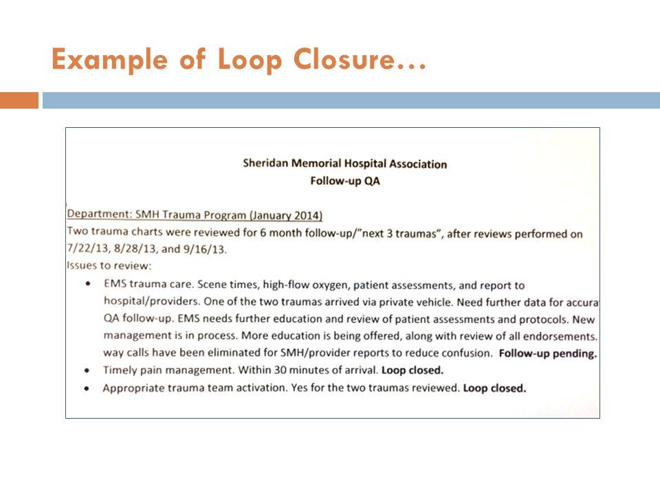 Example of Loop Closure…