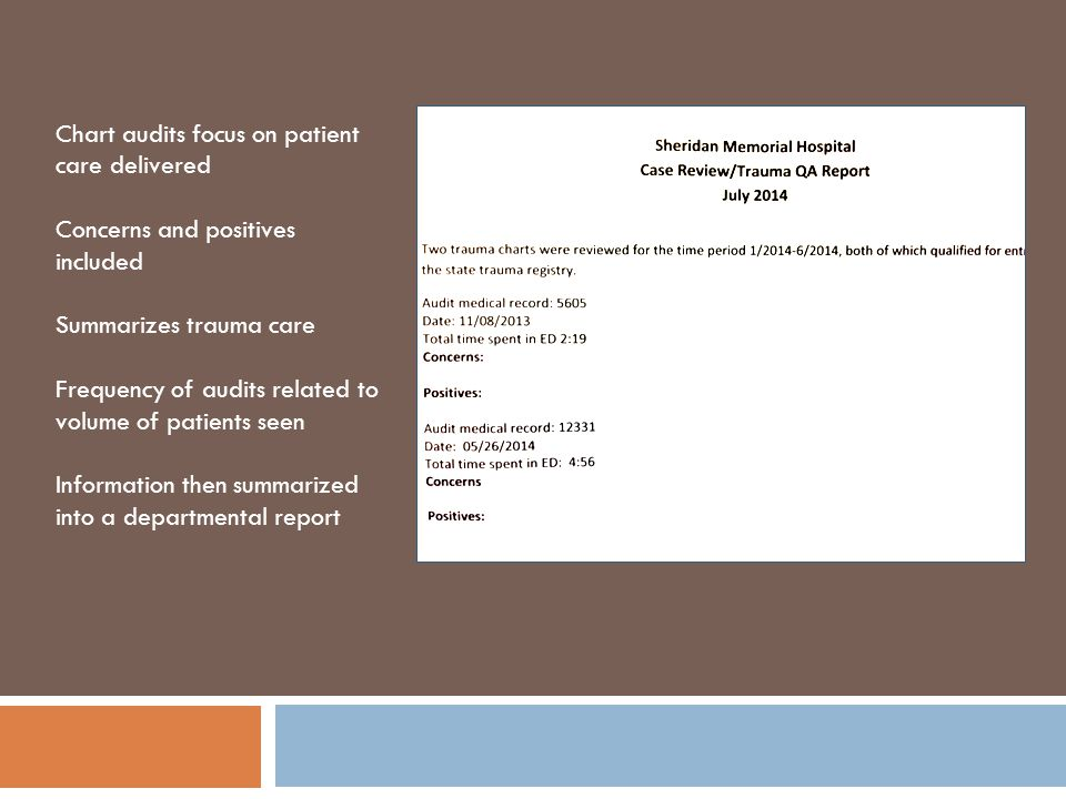 Chart audits focus on patient care delivered Concerns and positives included Summarizes trauma care Frequency of audits related to volume of patients seen Information then summarized into a departmental report