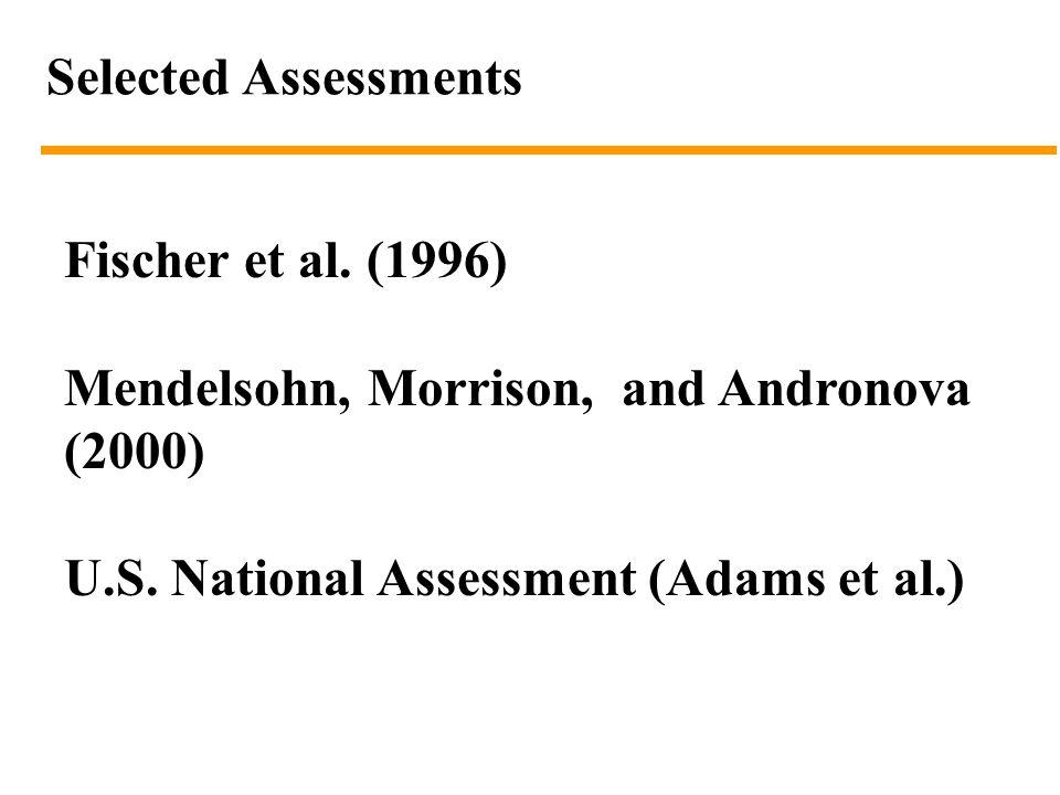 Selected Assessments Fischer et al. (1996) Mendelsohn, Morrison, and Andronova (2000) U.S.